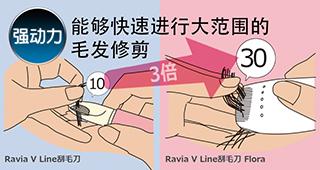 Ravia V Line刮毛刀 Flora