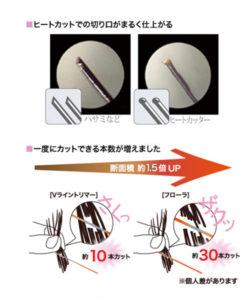 フローラはアンダーヘアの切り口を丸くカットし、一度にカットできる本数が増えました。